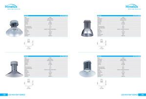 Lampu Industri LED Hinolux HL-7001