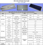 Lampu Jalan LED Solar Cell 60 Watt All in One