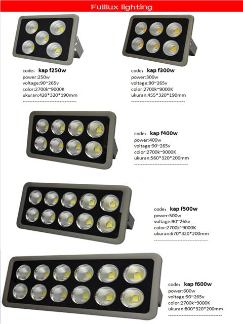 Floodlight LED Terbaru Fulllux