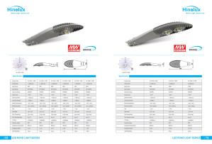 Lampu Jalan LED HL-8118 Hinolux