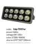 Lampu Sorot LED 500 Watt