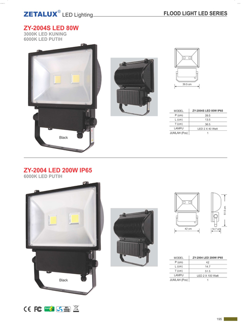 _LED 200 W Zetalux