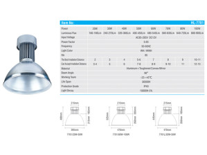 Lampu Industri LED 100 Watt Hinolux